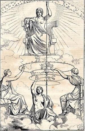 """Ананка и мойры. Иллюстрация к книге X """"Государства"""" Платона"""